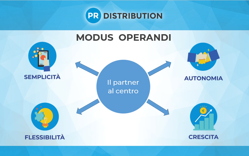 Partner al Centro - PR Distribution